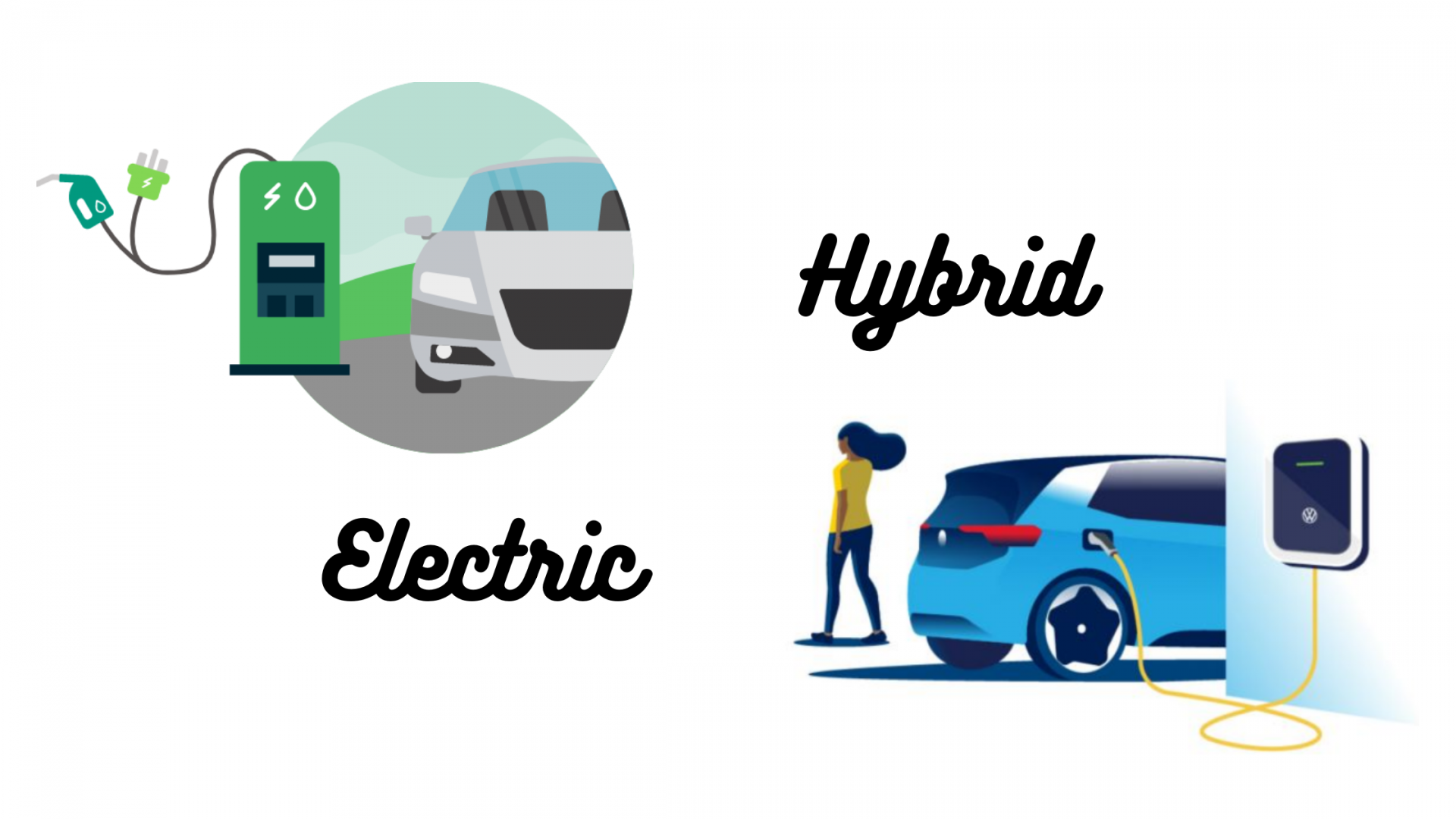 Hybrid vs Electric cars - What is the Environmental Impact